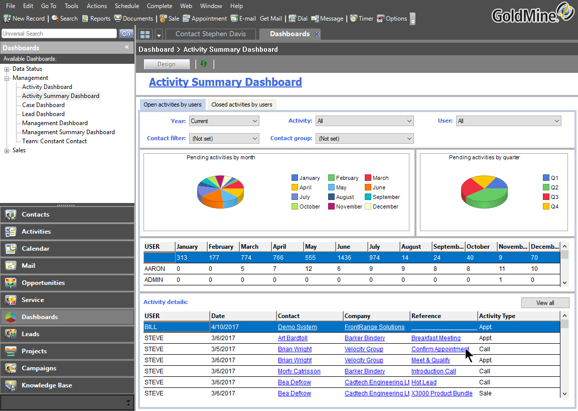 GoldMine Dashboards screenshot